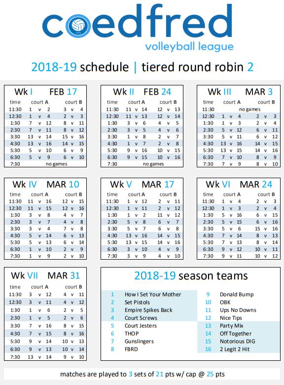 Schedule - Round Robin 2
