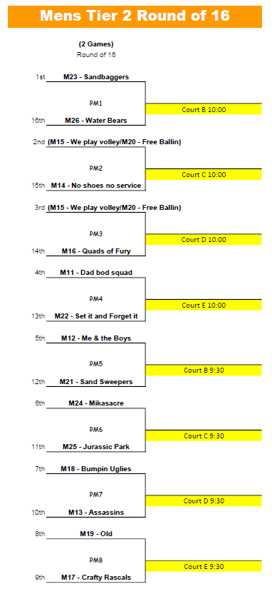 playoffs-mens-t2